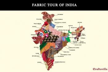 India,map,textiles